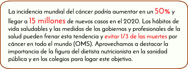 tabla cancer