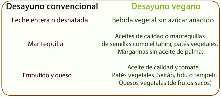 tabla vegana1