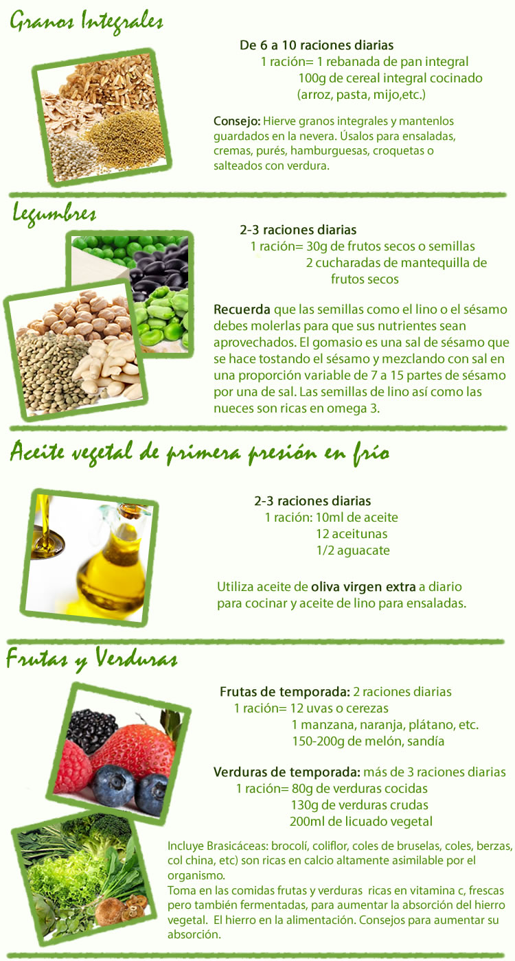 tabla vegana2